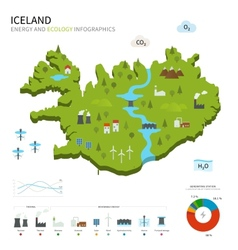 Energy industry and ecology of iceland vector