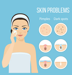 Skin problems solution lotion vector