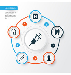 Antibiotic icons set collection of claw review vector