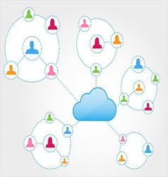 Social network circles with cloud vector image vector image