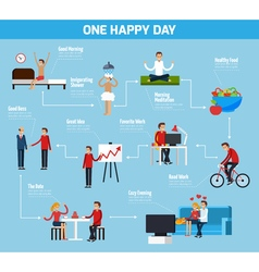 One happy day flowchart vector