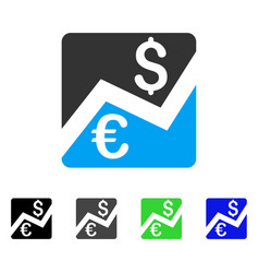 Forex market chart flat icon vector