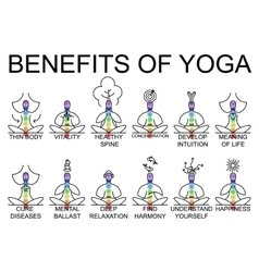 Advantages and benefits of yoga vector