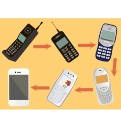 Smartphone evolution phone vector