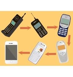 Smartphone evolution phone vector image