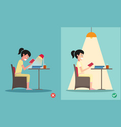 Wrong and right for proper lighting in the room vector
