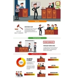 Judicial system infographic concept vector