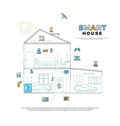 Smart house technology system concept vector image