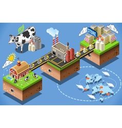 Isometric milk processing vector