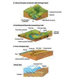 Geology vector