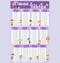 Times tables chart with happy children in vector