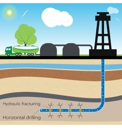 Hydraulic fracturing vector