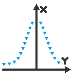 Dotted gauss plot flat symbol vector