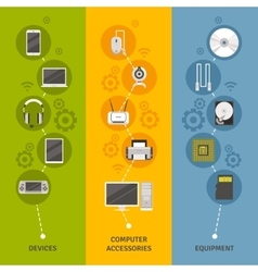 Computer devices and equipment banner set vector