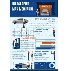 Auto mechanic garage service infografic chart vector