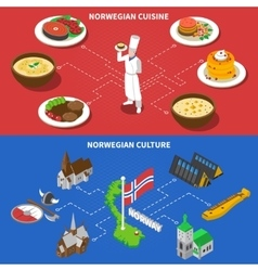 Norway culture cuisine 2 isometric banners vector