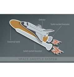 Structure of space shuttle with fuel tanks vector