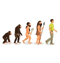 Evolution ape to man process and related concepts vector image