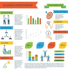 Mentoring infographics set vector