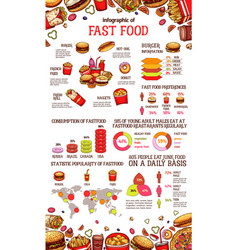Infographics for fast food meals sketch vector
