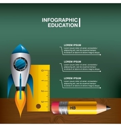 Rocket pencil rule icon infographic education vector