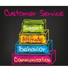 Customer serivce vector