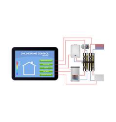 Smart home management underfloor heating vector