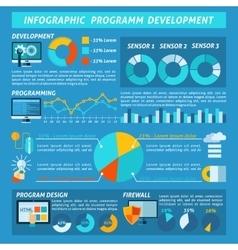 Program development infographics vector