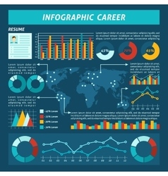 Career infographics set vector