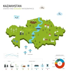 Energy industry and ecology of kazakhstan vector