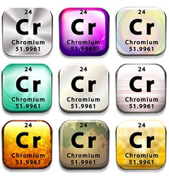 A periodic table button showing Chromium vector image vector image