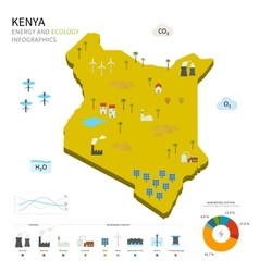 Energy industry and ecology of kenya vector