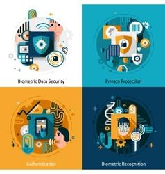 Biometric authentication set vector