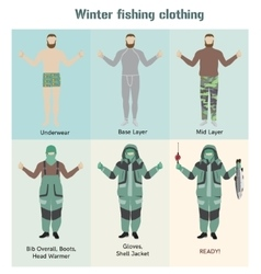 Fisherman winter clothes flat infographic vector