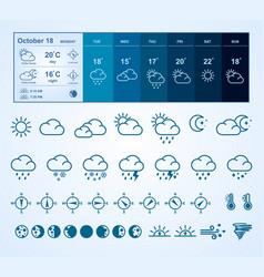 Weather widget and icons set vector