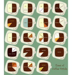 coffee drinks vector image