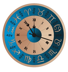 Clock zodiac vector