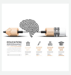 Education and learning step infographic vector