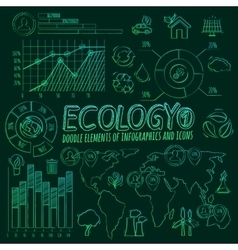 Ecology doodle infographic elements vector