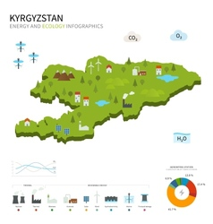 Energy industry and ecology of kyrgyzstan vector