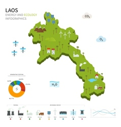 Energy industry and ecology of laos vector
