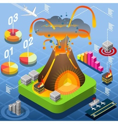 Isometric volcano eruption infographic vector