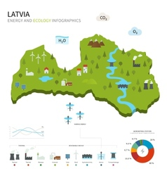 Energy industry and ecology of latvia vector
