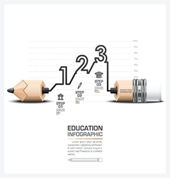 Education and learning infographic vector