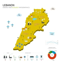 Energy industry and ecology of lebanon vector