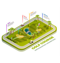 golf course isometric infographic vector image