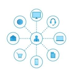 Omni Multi Channel E-Commerce vector image vector image