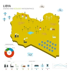 Energy industry and ecology of libya vector