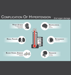 complication of hypertension vector image