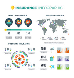 Insurance business infographics vector